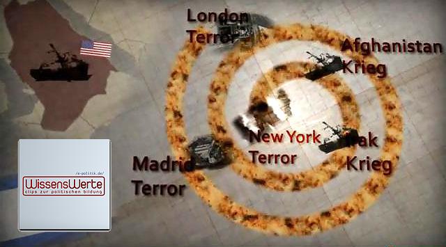 Symbolbild Spirale des Terrors